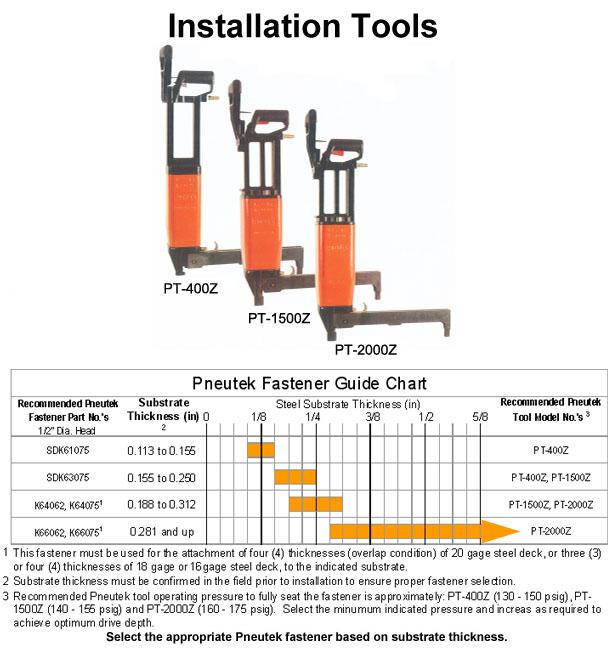 pneutek-tool-chart2